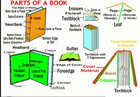 book parts.jpg
