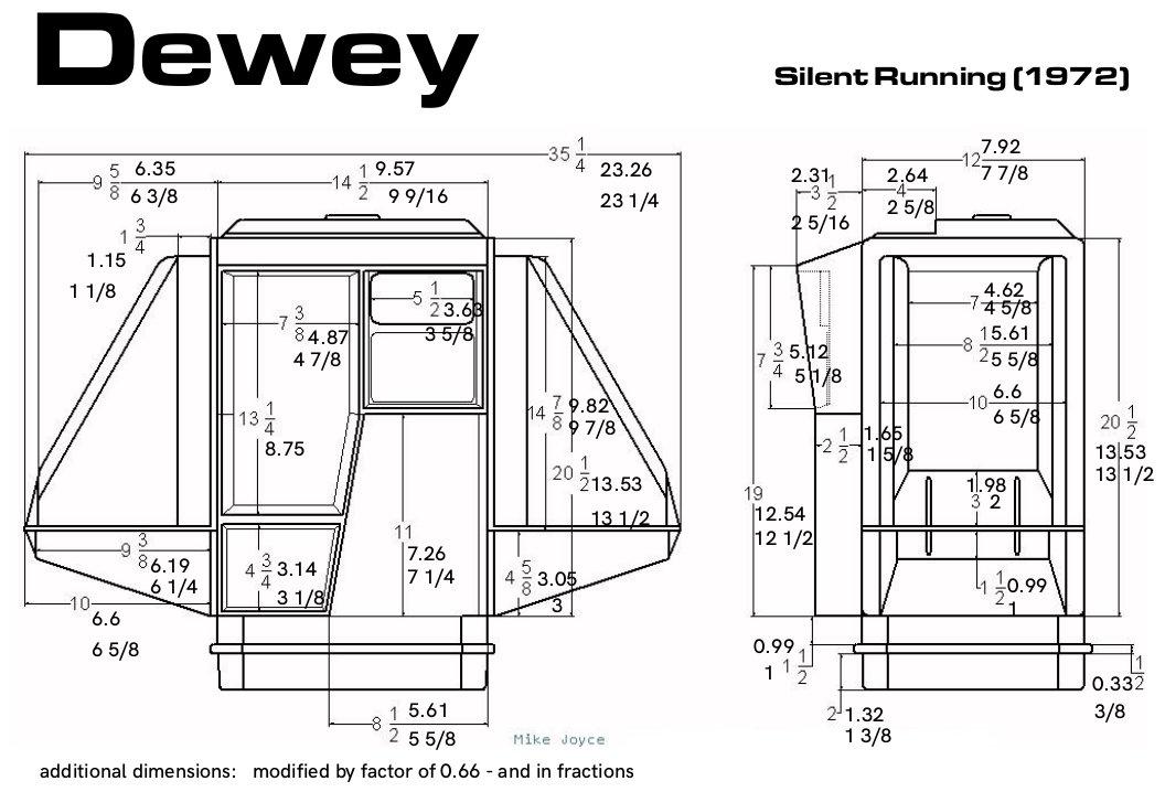 Dewey-dimensions.jpg