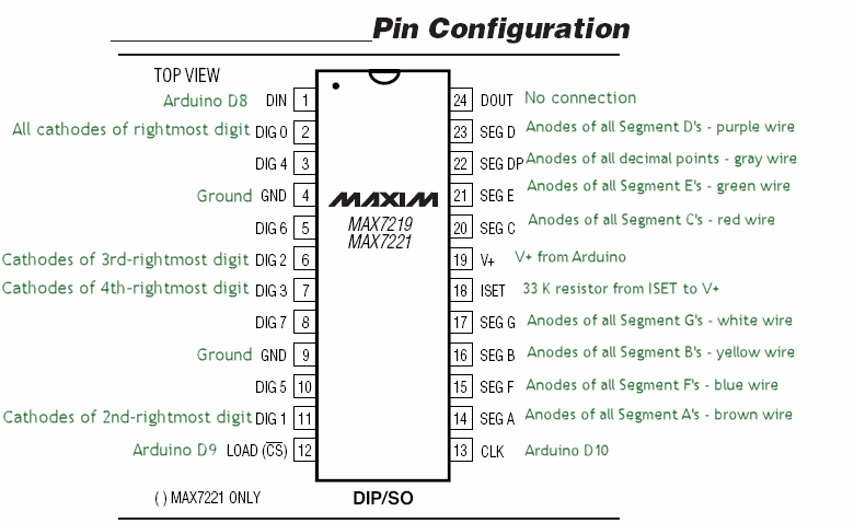 MAX7219wiring.png