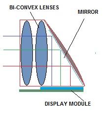 OPTICS AND MIRROR.jpg