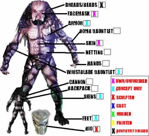 PredatorConstructionPic.jpg
