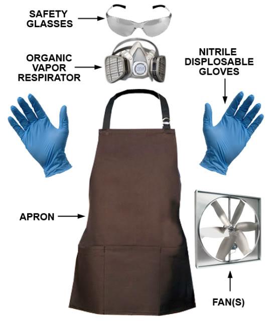 SafetyEquipment.jpg