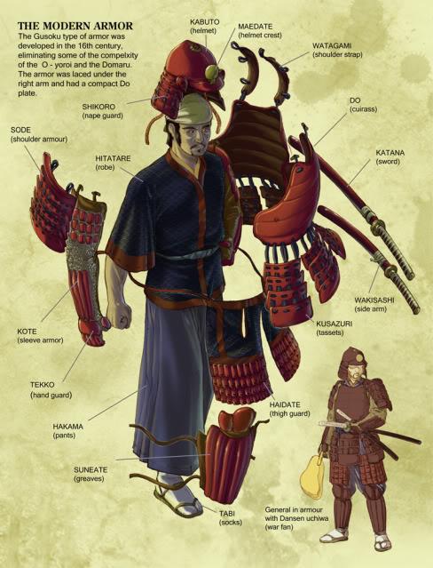 Samurai_Do_maru_armor_pieces_by_Oni.jpg