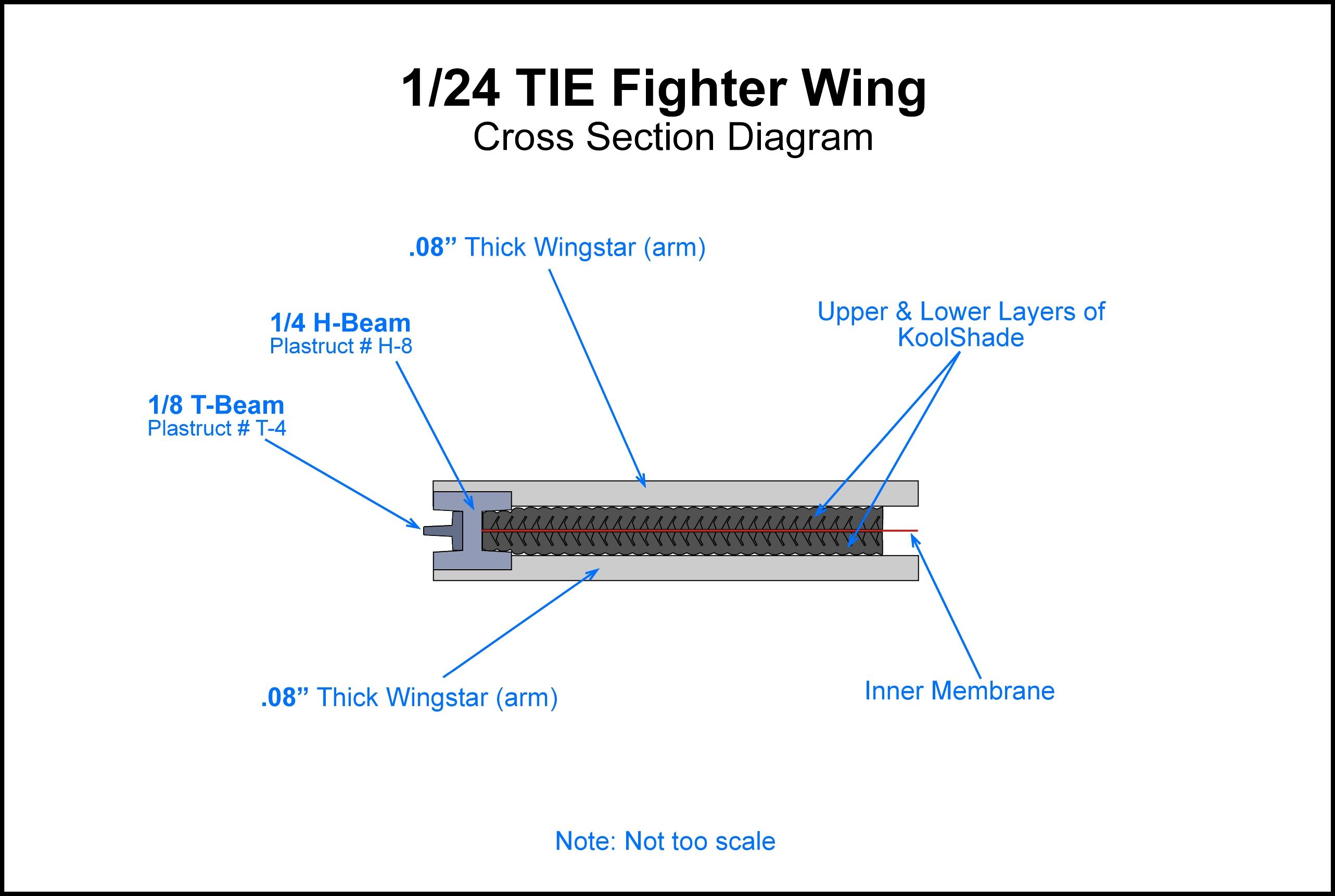 TIE Wing Cross section.jpg